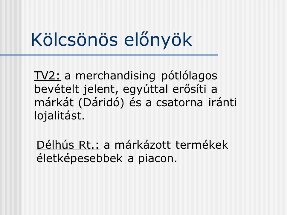 Kölcsönös előnyök TV2: a merchandising pótlólagos bevételt jelent, egyúttal erősíti a márkát (Dáridó) és a csatorna iránti lojalitást.