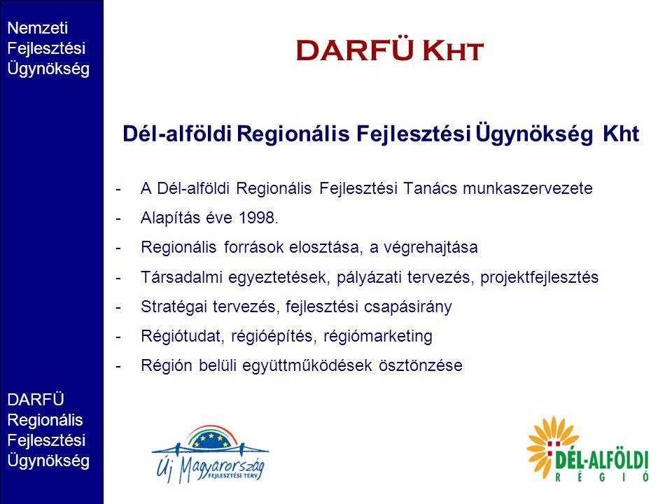 Dél-alföldi Regionális Fejlesztési Ügynökség Kht