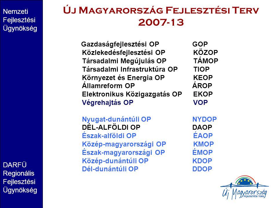 Új Magyarország Fejlesztési Terv 2007-13