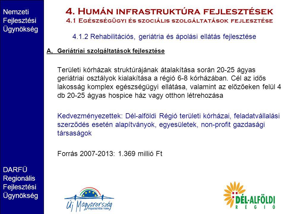 4.1.2 Rehabilitációs, geriátria és ápolási ellátás fejlesztése