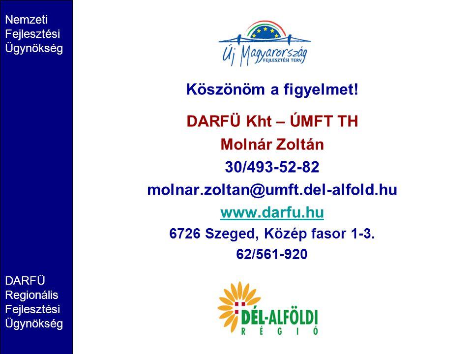 Köszönöm a figyelmet! DARFÜ Kht – ÚMFT TH Molnár Zoltán 30/493-52-82