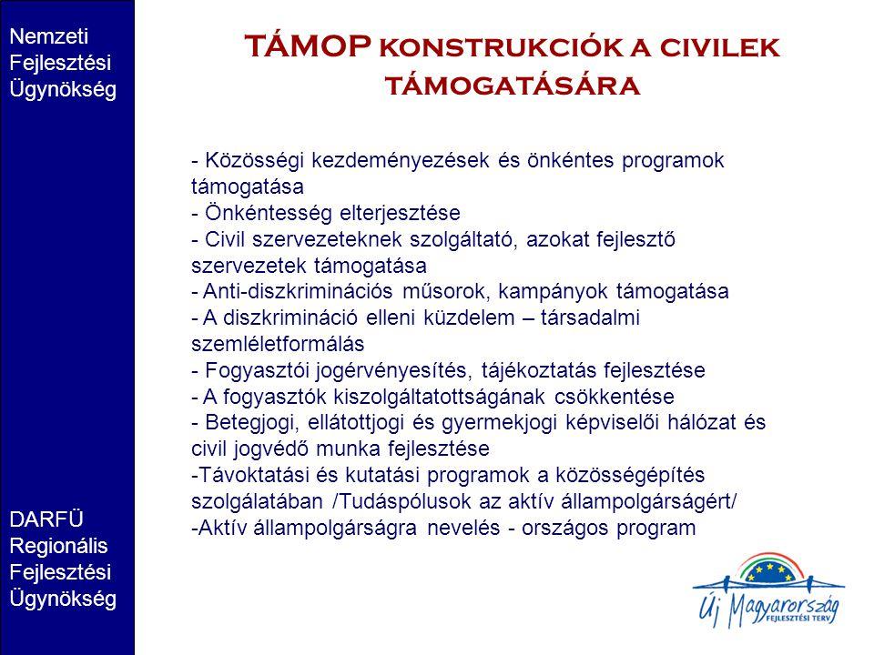 TÁMOP konstrukciók a civilek támogatására