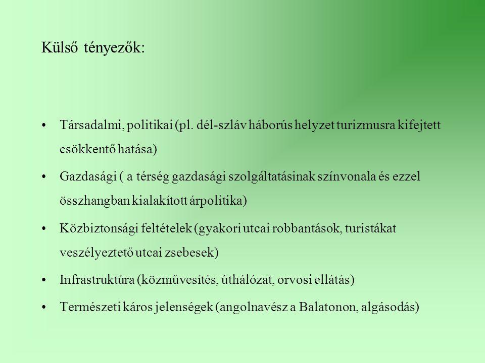 Külső tényezők: Társadalmi, politikai (pl. dél-szláv háborús helyzet turizmusra kifejtett csökkentő hatása)