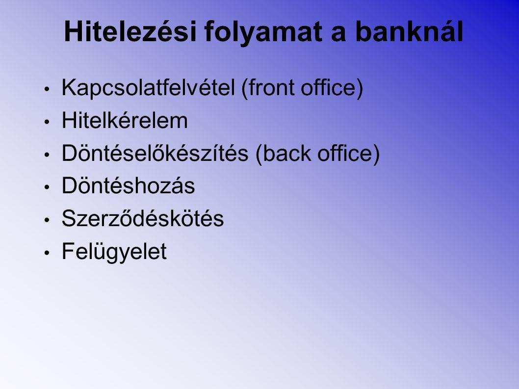 Hitelezési folyamat a banknál