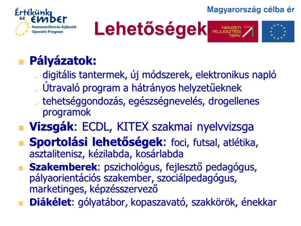 Lehetőségek Pályázatok: Vizsgák: ECDL, KITEX szakmai nyelvvizsga