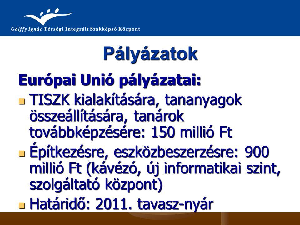 Pályázatok Európai Unió pályázatai: