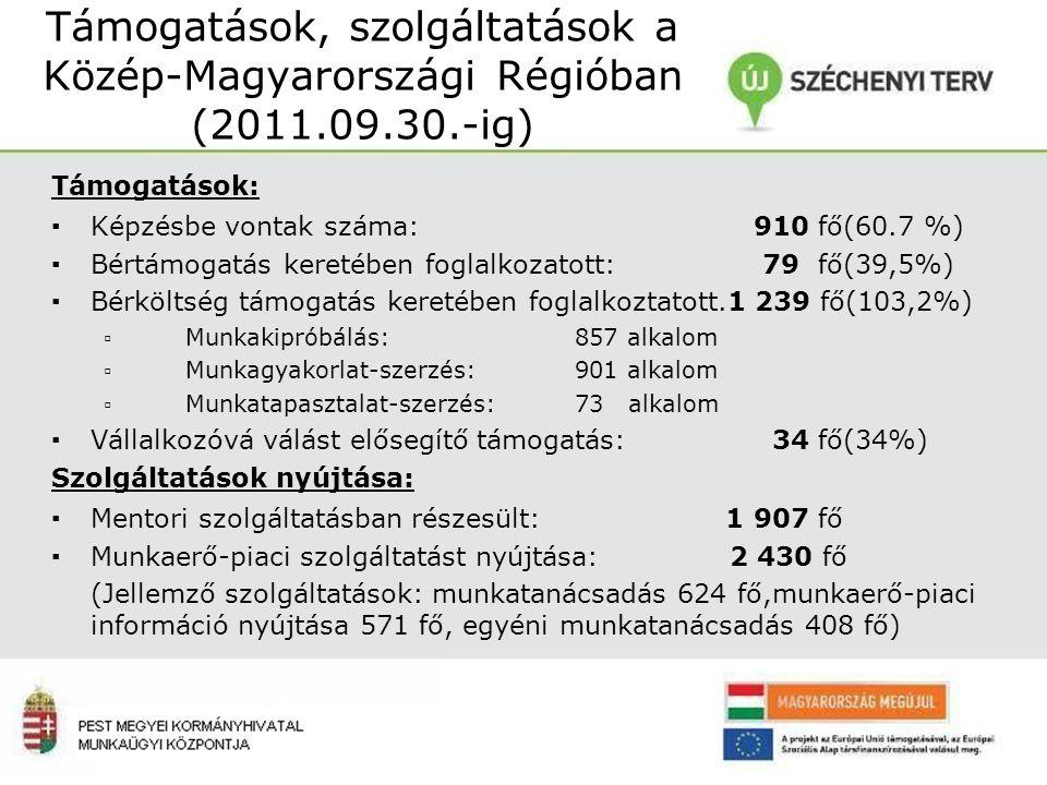 Támogatások, szolgáltatások a Közép-Magyarországi Régióban (2011. 09