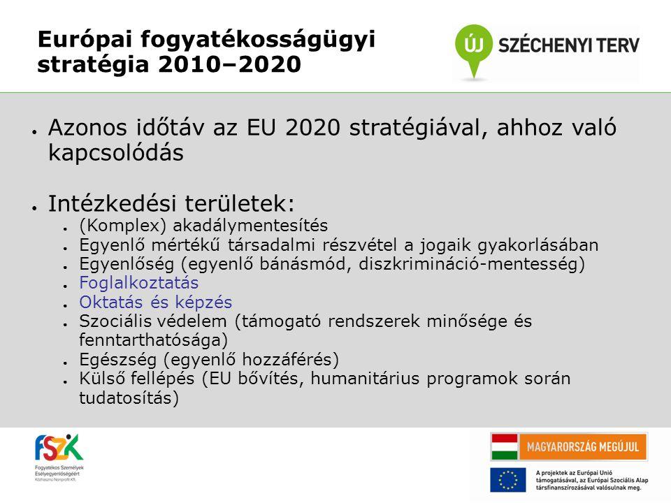 Európai fogyatékosságügyi stratégia 2010–2020