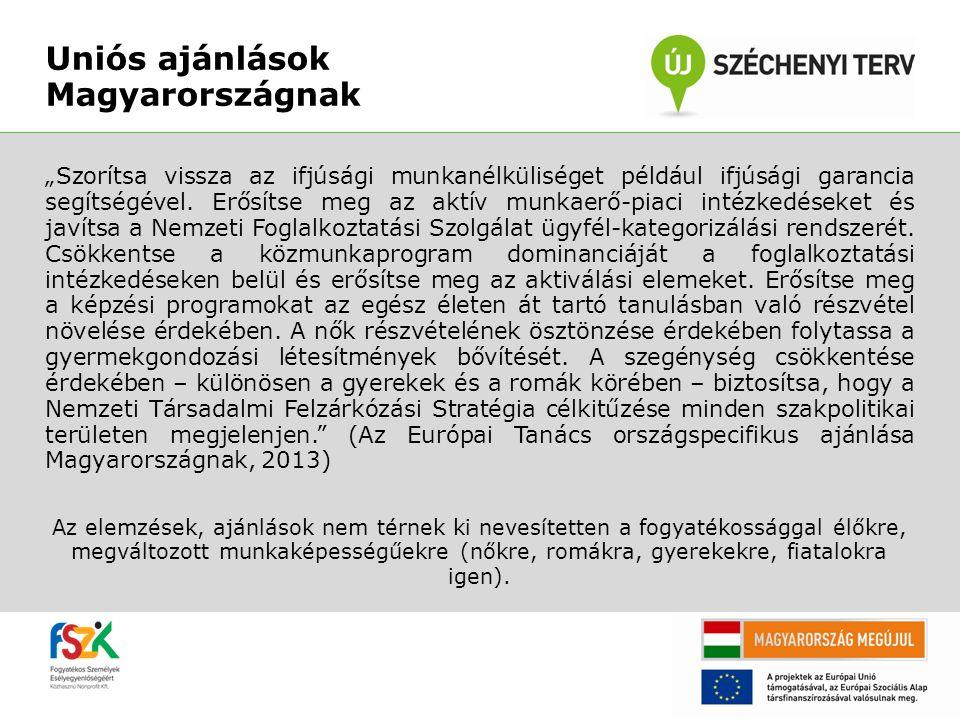 Uniós ajánlások Magyarországnak
