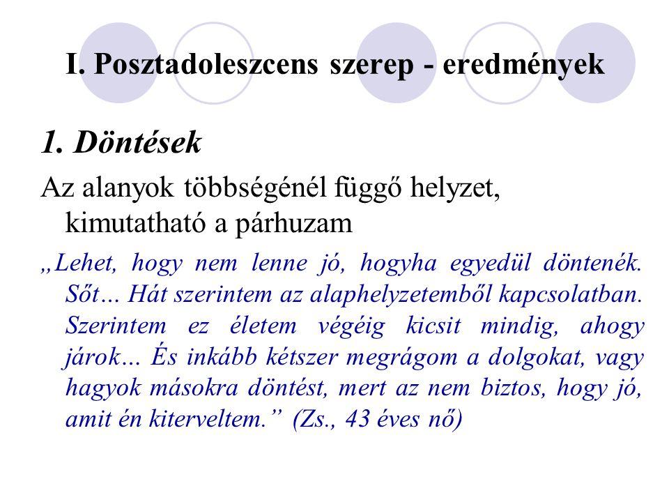 I. Posztadoleszcens szerep - eredmények