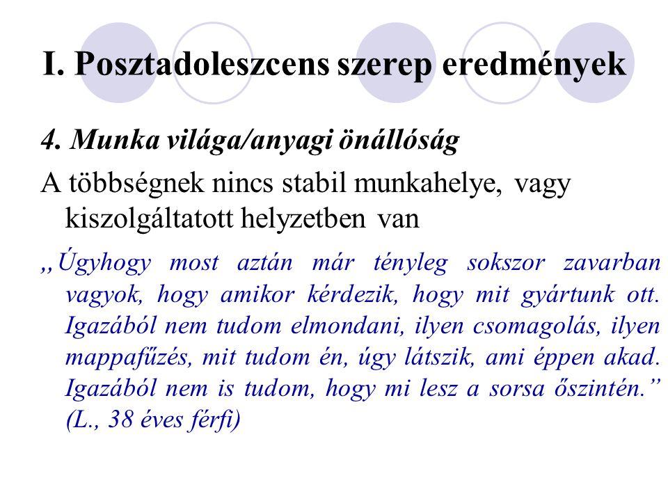 I. Posztadoleszcens szerep eredmények