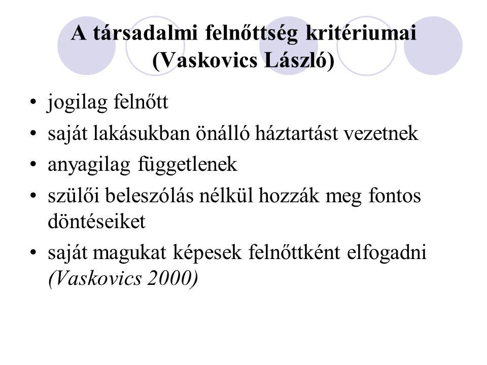 A társadalmi felnőttség kritériumai (Vaskovics László)