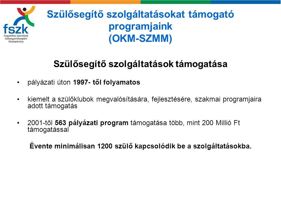 Szülősegítő szolgáltatásokat támogató programjaink (OKM-SZMM)