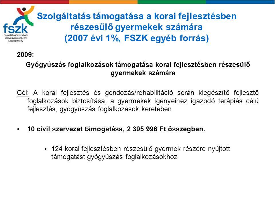 Szolgáltatás támogatása a korai fejlesztésben részesülő gyermekek számára (2007 évi 1%, FSZK egyéb forrás)