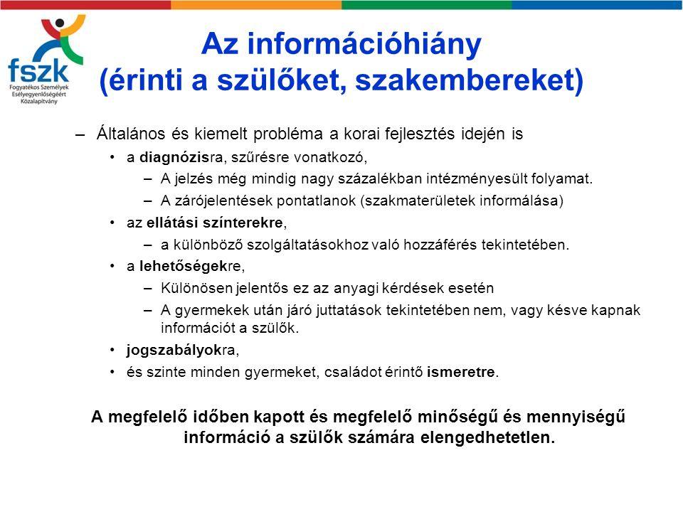 Az információhiány (érinti a szülőket, szakembereket)