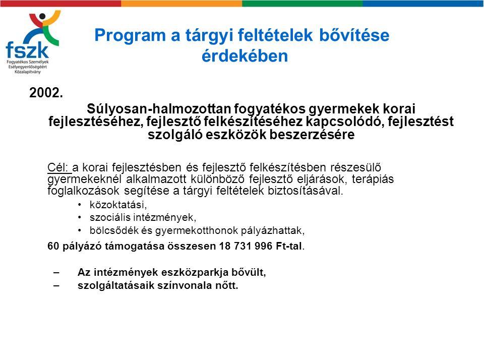 Program a tárgyi feltételek bővítése érdekében