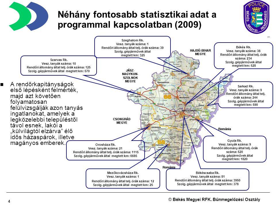 Néhány fontosabb statisztikai adat a programmal kapcsolatban (2009)