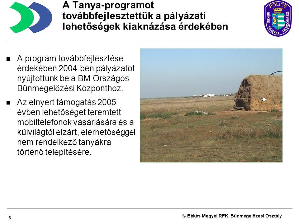 A Tanya-programot továbbfejlesztettük a pályázati lehetőségek kiaknázása érdekében