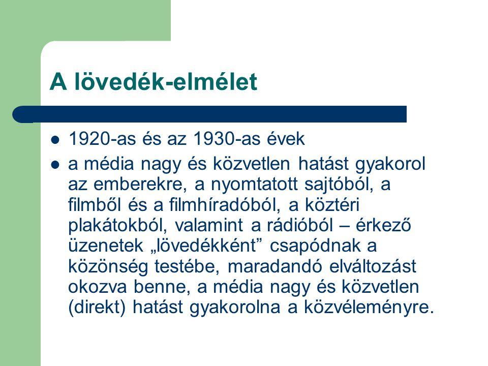 A lövedék-elmélet 1920-as és az 1930-as évek