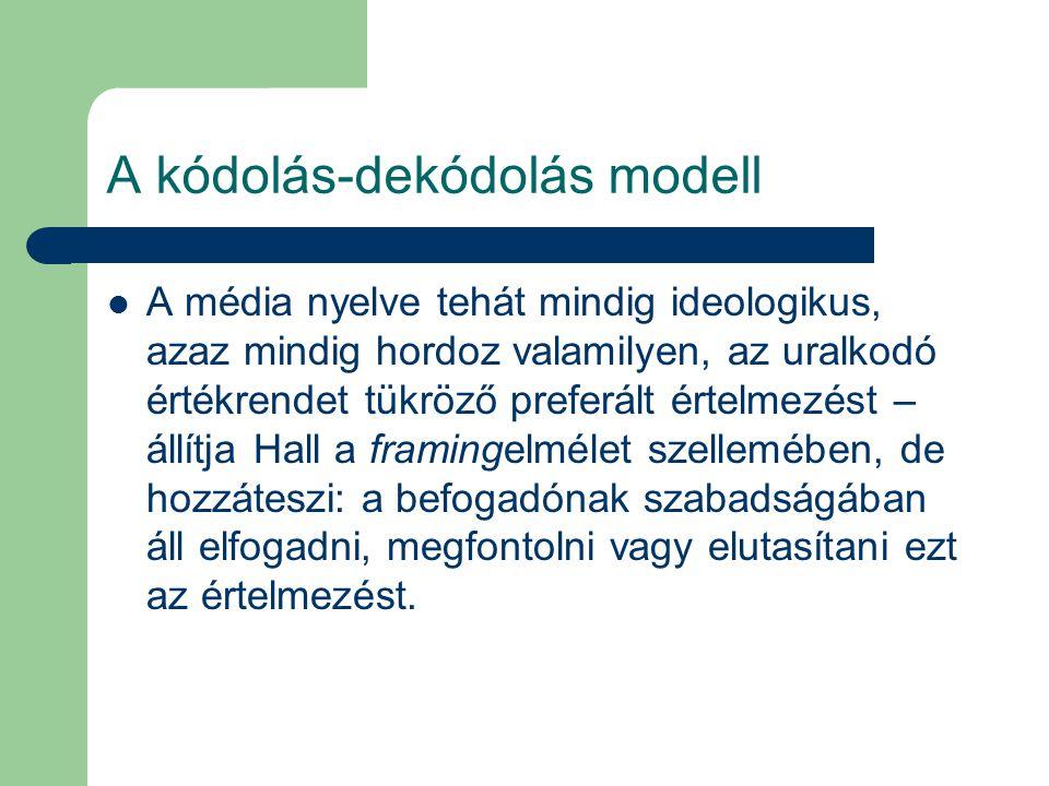 A kódolás-dekódolás modell