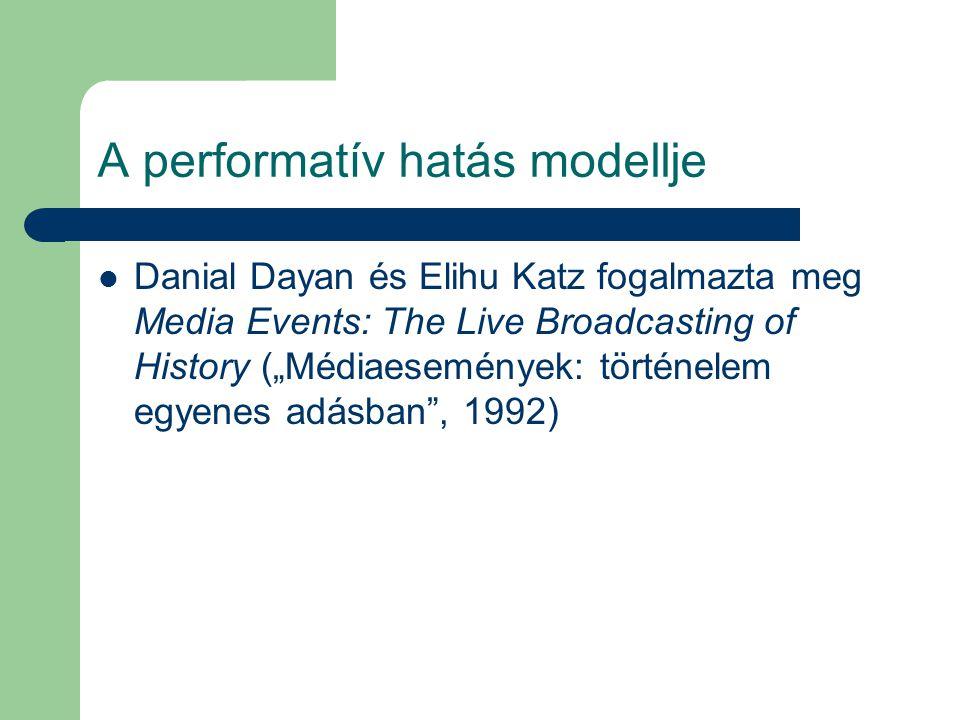 A performatív hatás modellje