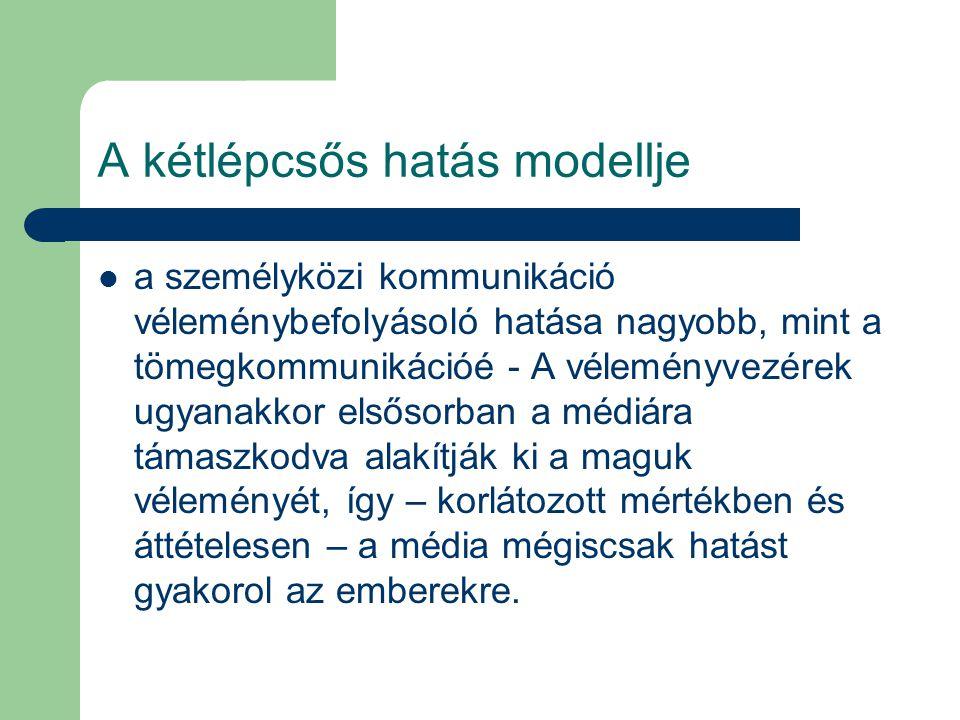 A kétlépcsős hatás modellje