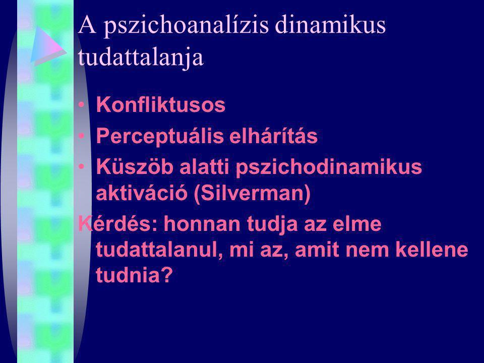 A pszichoanalízis dinamikus tudattalanja