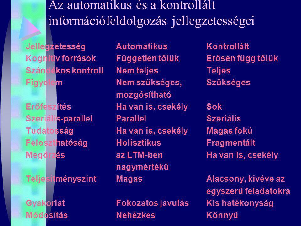 Az automatikus és a kontrollált információfeldolgozás jellegzetességei