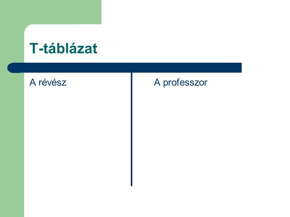 T-táblázat A révész A professzor