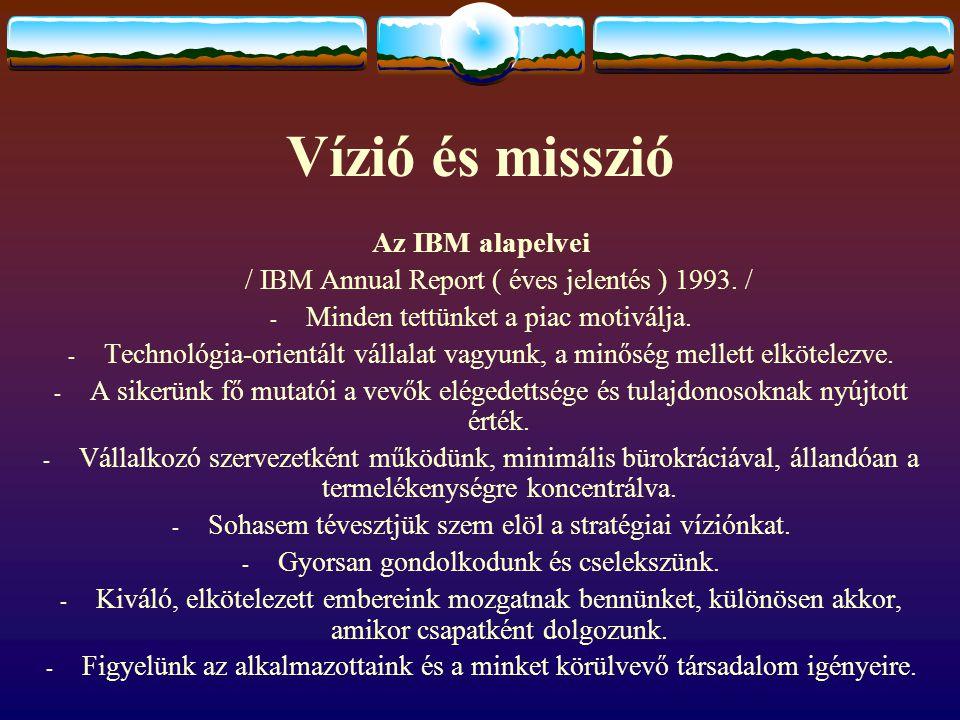 Vízió és misszió Az IBM alapelvei