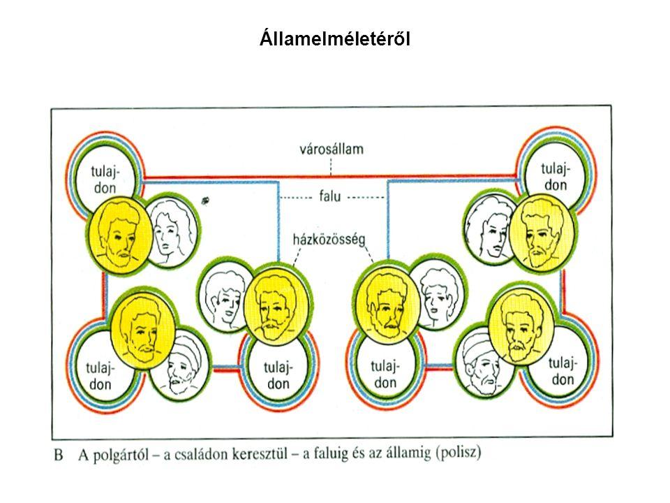 Államelméletéről