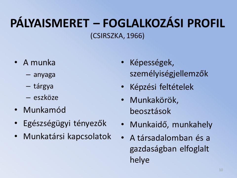 PÁLYAISMERET – FOGLALKOZÁSI PROFIL (CSIRSZKA, 1966)
