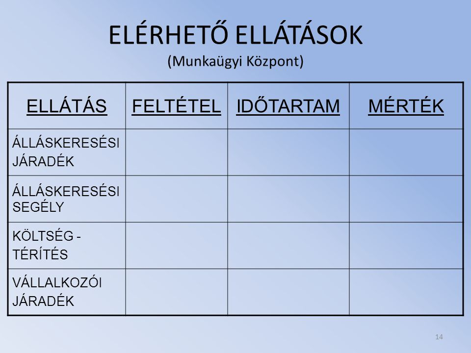 ELÉRHETŐ ELLÁTÁSOK (Munkaügyi Központ)