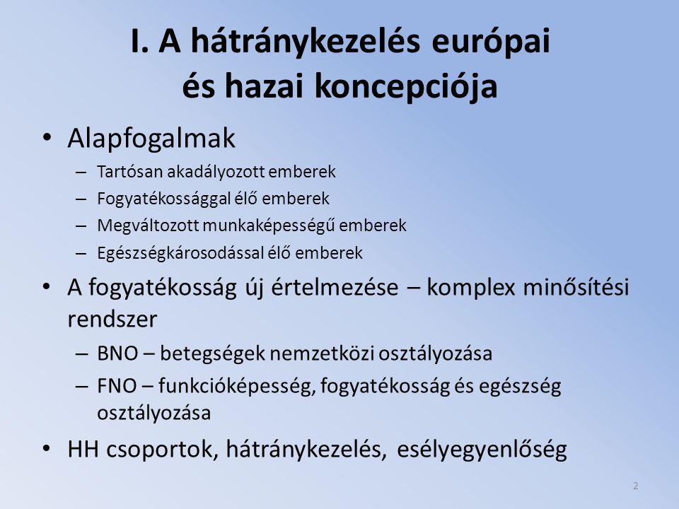 I. A hátránykezelés európai és hazai koncepciója