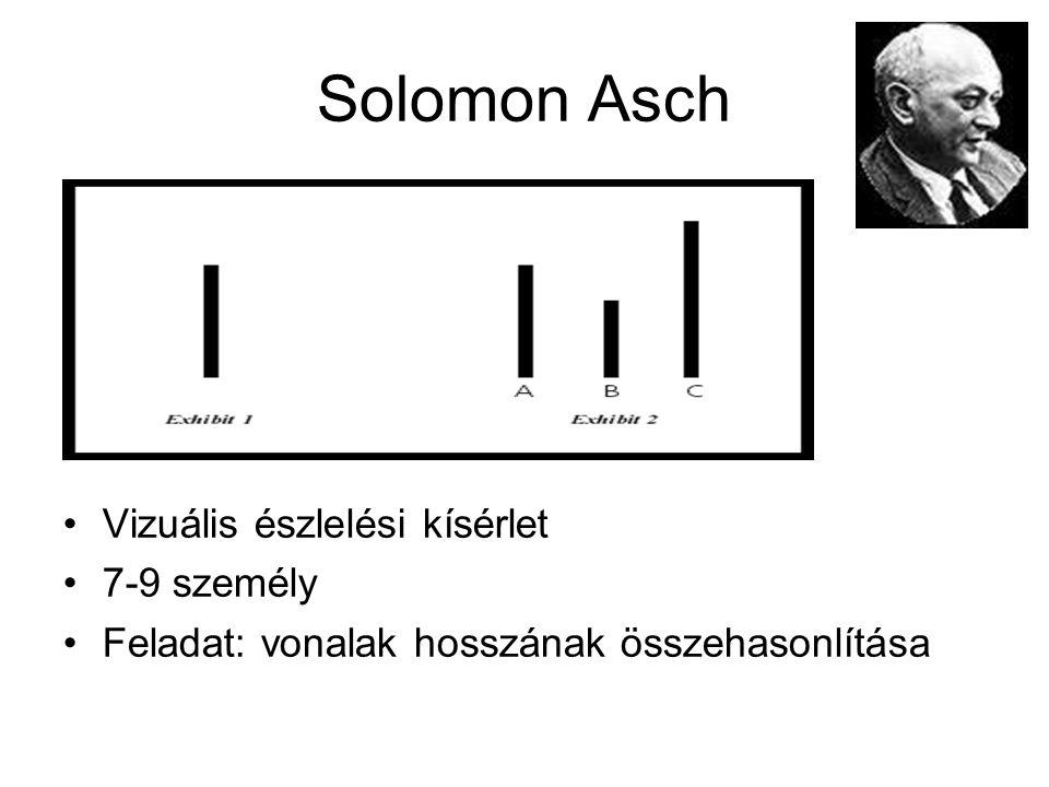 Solomon Asch Vizuális észlelési kísérlet 7-9 személy