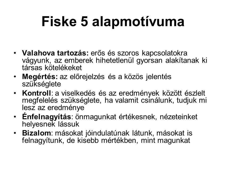 Fiske 5 alapmotívuma Valahova tartozás: erős és szoros kapcsolatokra vágyunk, az emberek hihetetlenül gyorsan alakítanak ki társas kötelékeket.