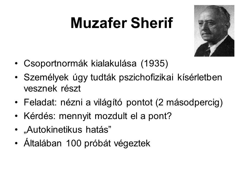 Muzafer Sherif Csoportnormák kialakulása (1935)