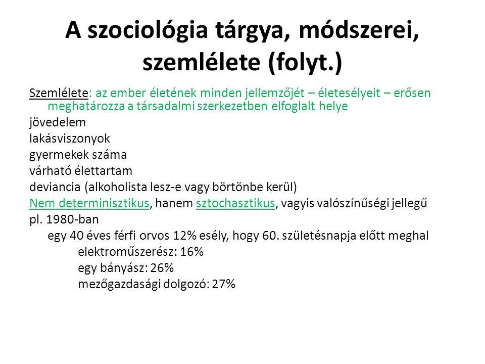 A szociológia tárgya, módszerei, szemlélete (folyt.)