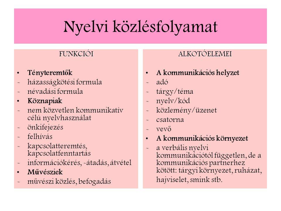 Nyelvi közlésfolyamat