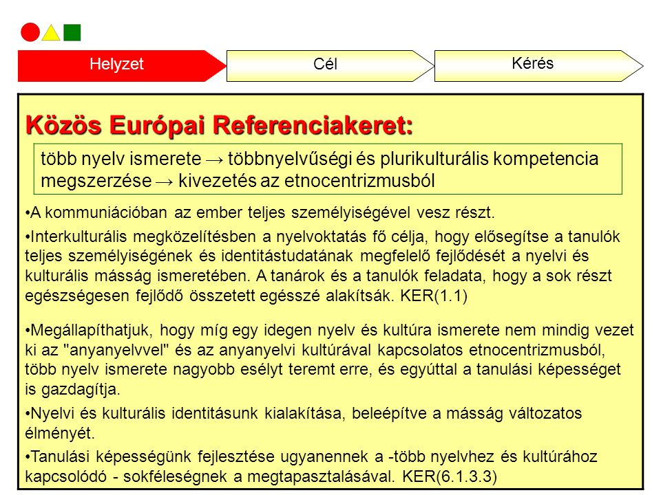 Közös Európai Referenciakeret: