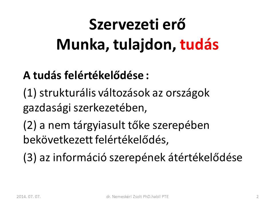Szervezeti erő Munka, tulajdon, tudás