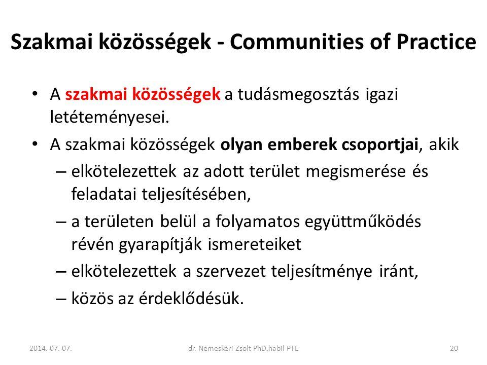 Szakmai közösségek - Communities of Practice