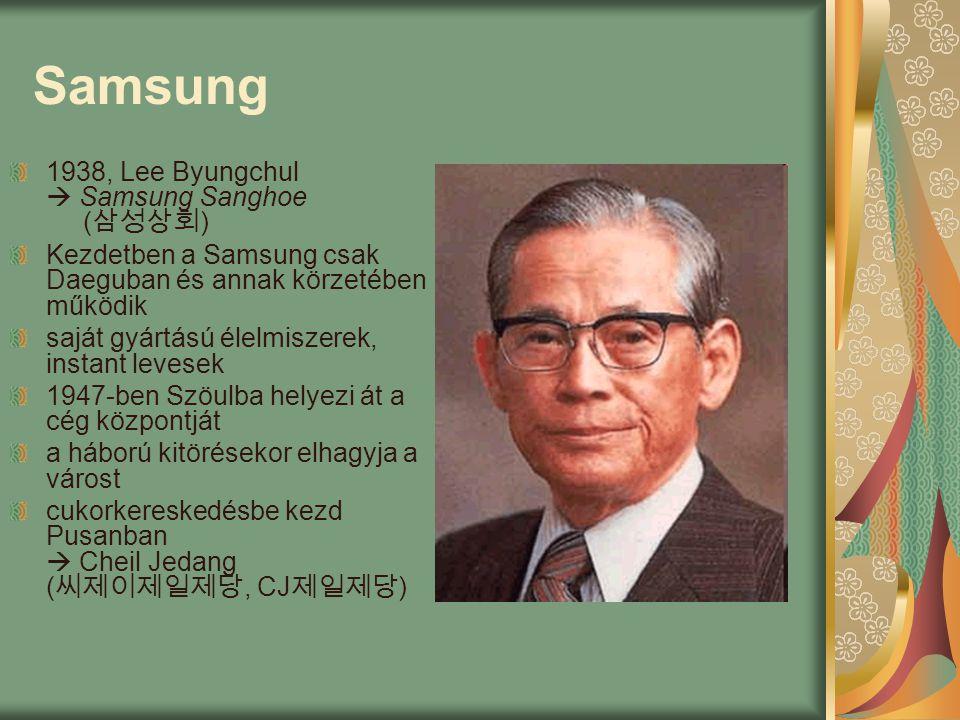 Samsung 1938, Lee Byungchul  Samsung Sanghoe (삼성상회)