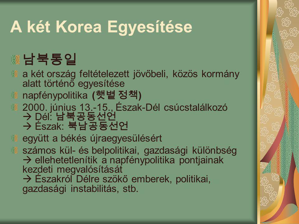 A két Korea Egyesítése 남북통일