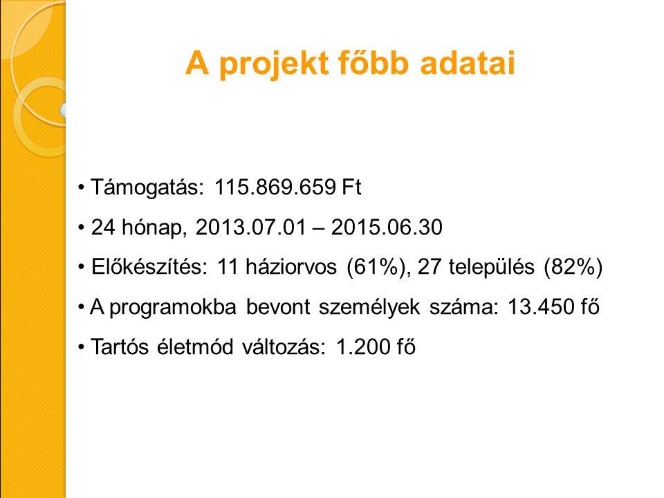 A projekt főbb adatai Támogatás: 115.869.659 Ft