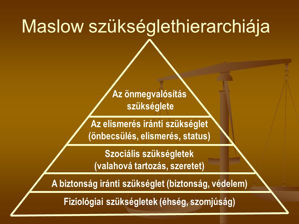 Maslow szükséglethierarchiája