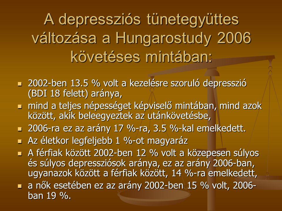 A depressziós tünetegyüttes változása a Hungarostudy 2006 követéses mintában: