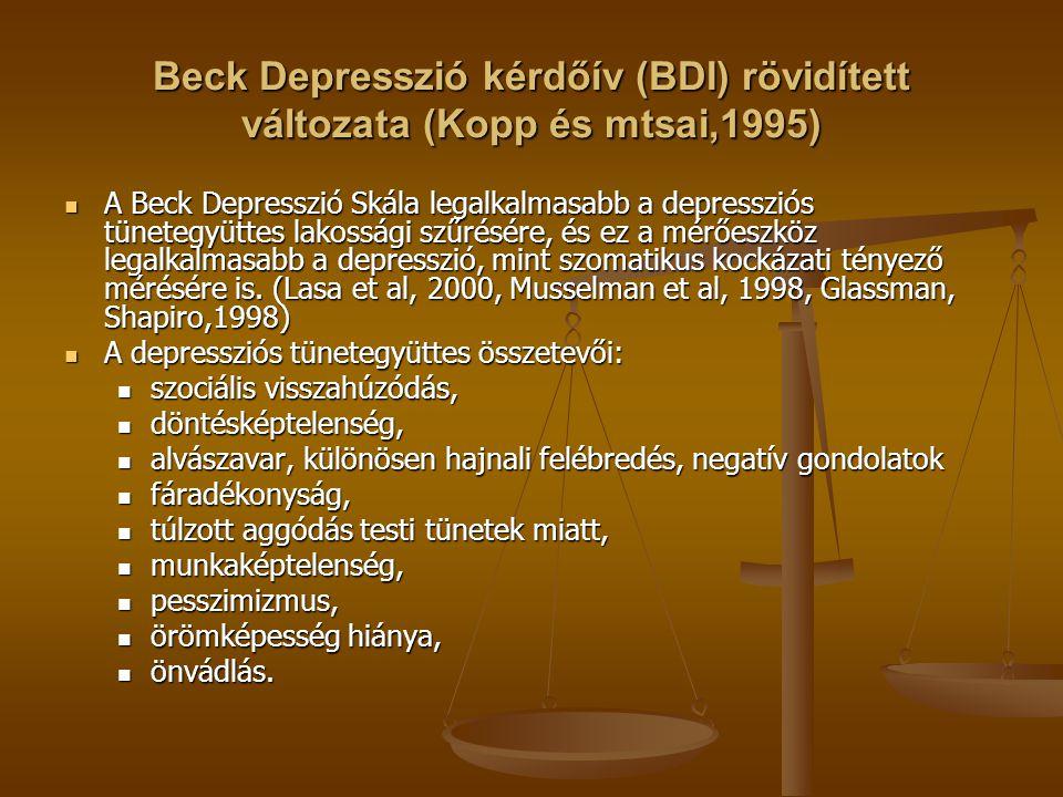Beck Depresszió kérdőív (BDI) rövidített változata (Kopp és mtsai,1995)