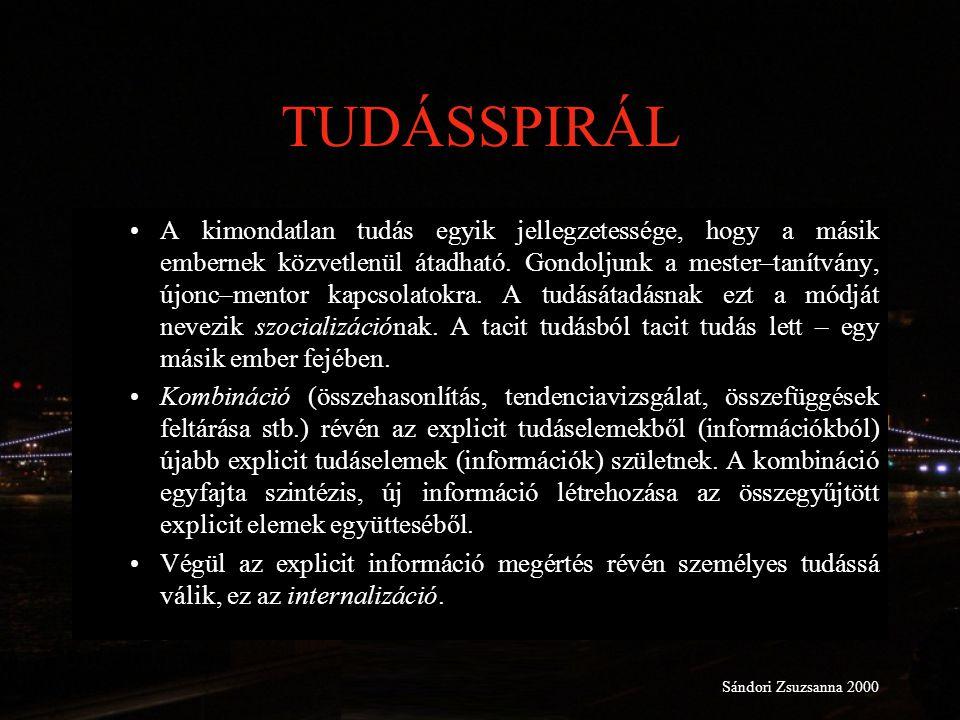TUDÁSSPIRÁL