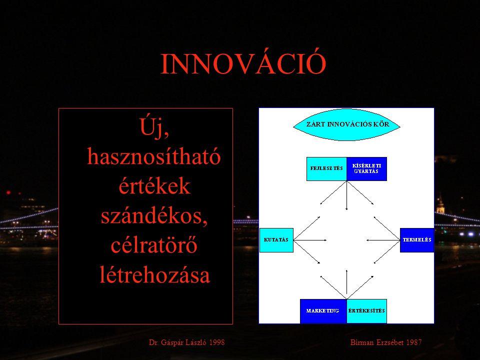 Új, hasznosítható értékek szándékos, célratörő létrehozása